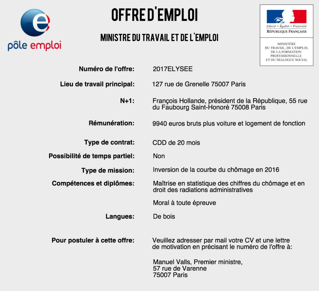exemple de cv manager de risques