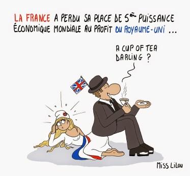 la_france_perd_sa_place_5_place_mondiale