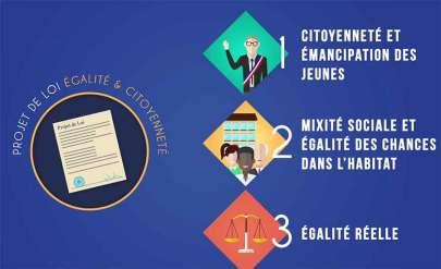 loi-Egalite-et-Citoyennete