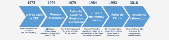 relation_royaume_uni_europe_ue
