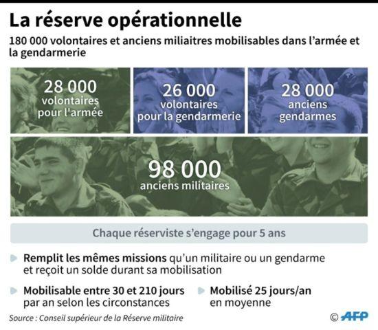 894124-la-reserve-operationnelle