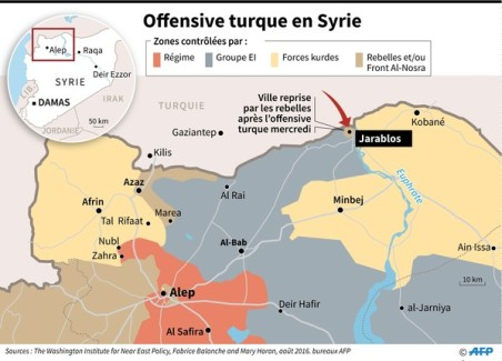 Offensive-turque-Syrie_2_600_432