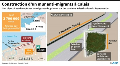 construction-d-un-mur-anti-migrants-a-calais_1083174